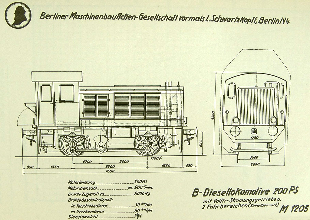 Arkiv Steffen Dresler